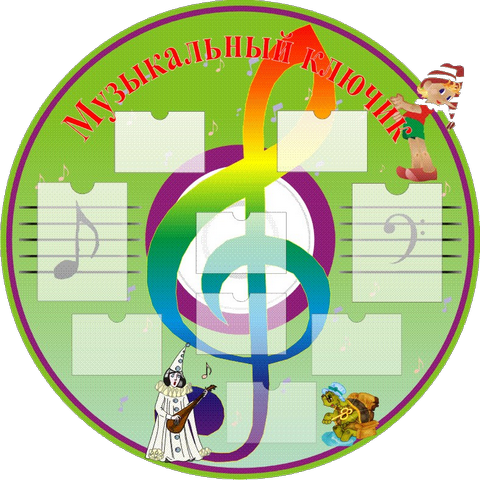 Музыкальные уголки в детском саду оформление своими руками